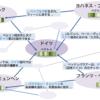 日本語 Wikipedia エンティティベクトル